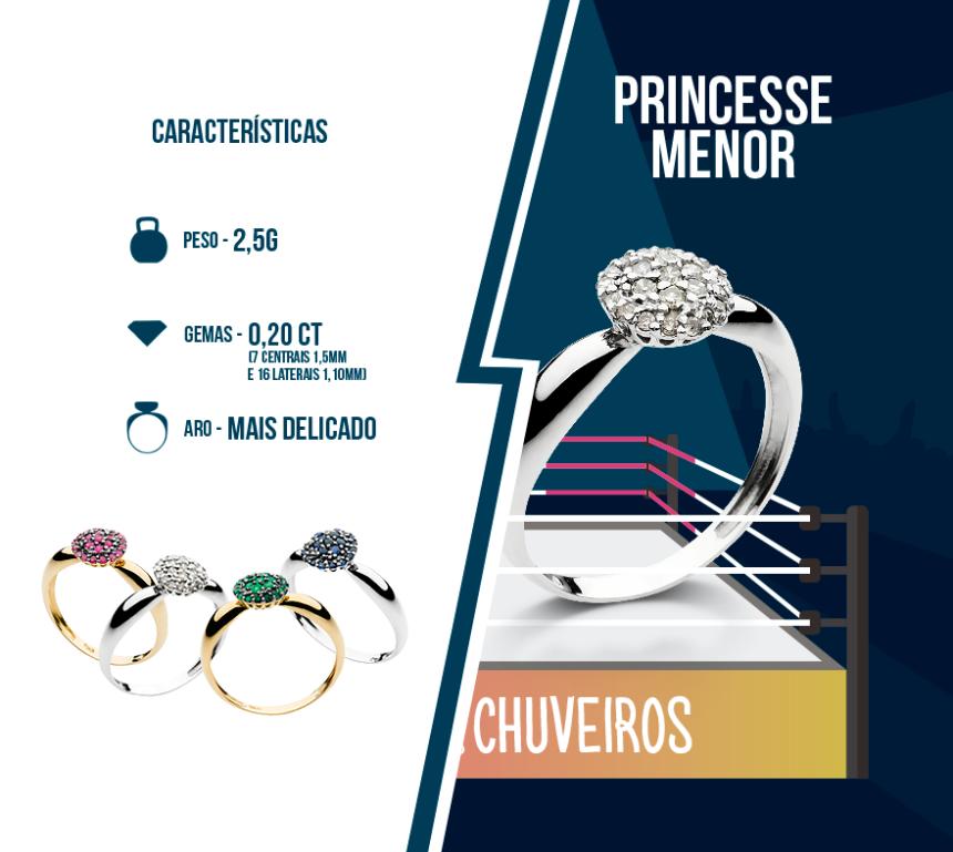 Anel Chuveiro Princesse Menor - Pedrazzini